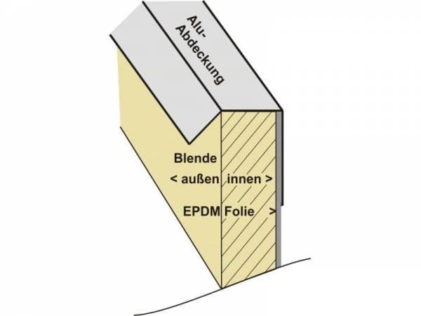 Aluminium Winkelprofil für EPDM-Dacheindeckung 50 mm